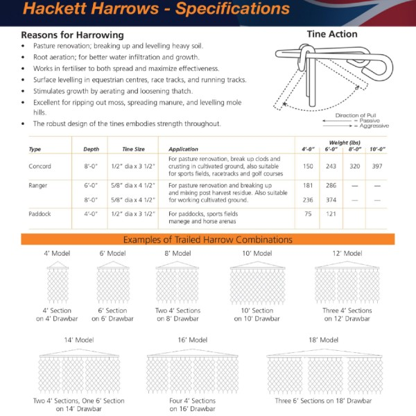 Hackett-Harrows-Specifications